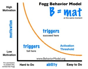 Fogg Behavior Model - Viral Hook Marketing