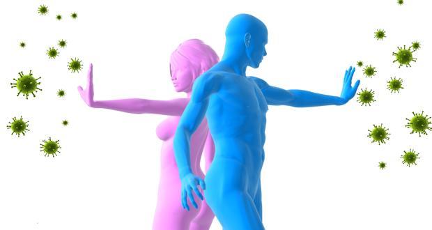 Immunity Man Woman Models