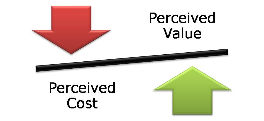 Value Proposition Perceived Value vs Perceived Cost - Viral Value
