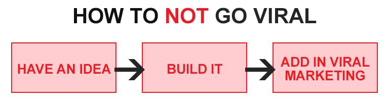 Not-Go-Viral