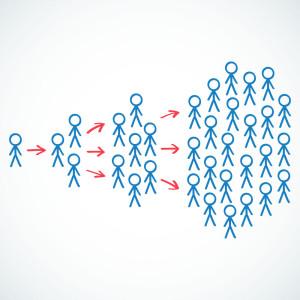 viral marketing chart